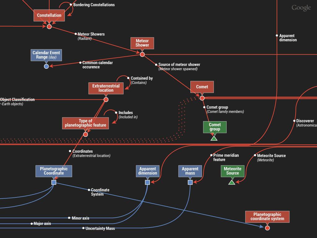 knowledge_graph2